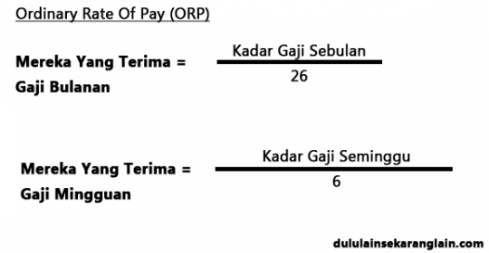 ordinary-rate-of-pay