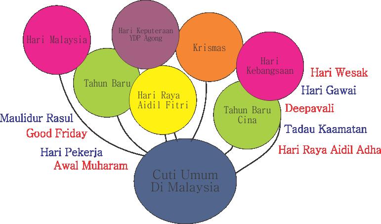 Cuti Umum Di Malaysia