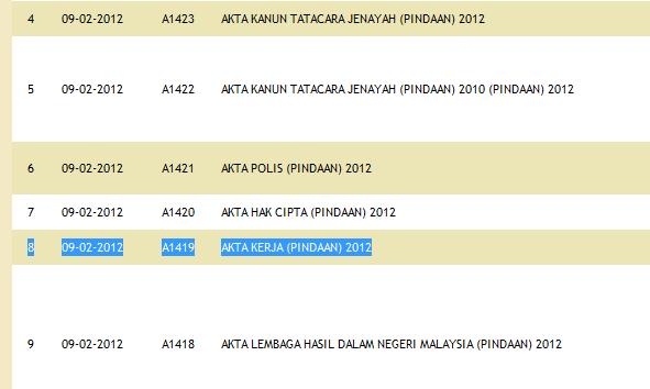 akta A1419