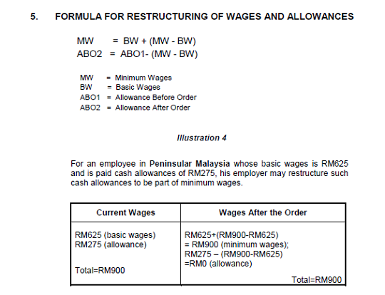 RESTRUCTURING OF WAGES photo