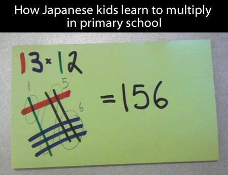 maths How Japanese Kids Learn To Multiply In Primary School