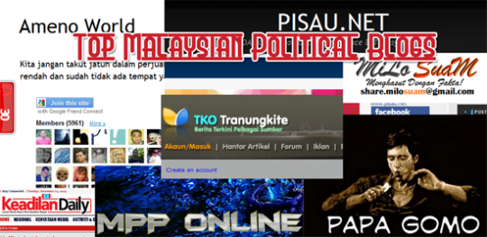 Top Malaysian Political Blogs