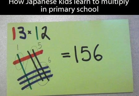 How Japanese Kids Learn To Multiply In Primary School