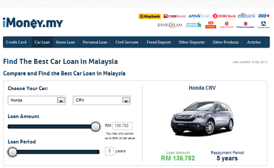 Honda CRV loan