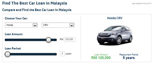 loan 120k