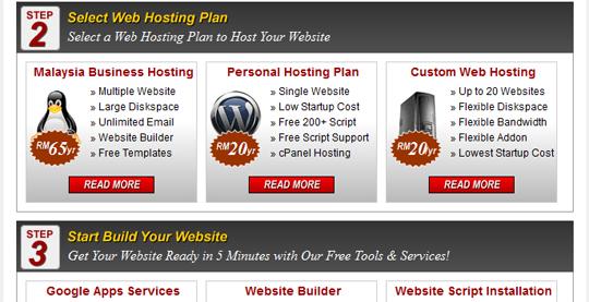 cynet hosting