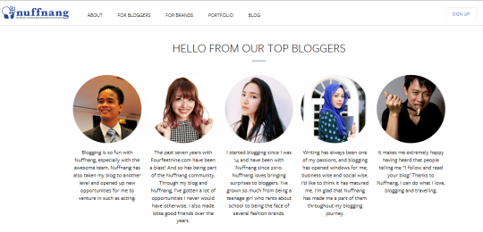 Nuffnang Top Bloggers