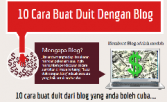 Infografik: Buat Duit Dengan Blog