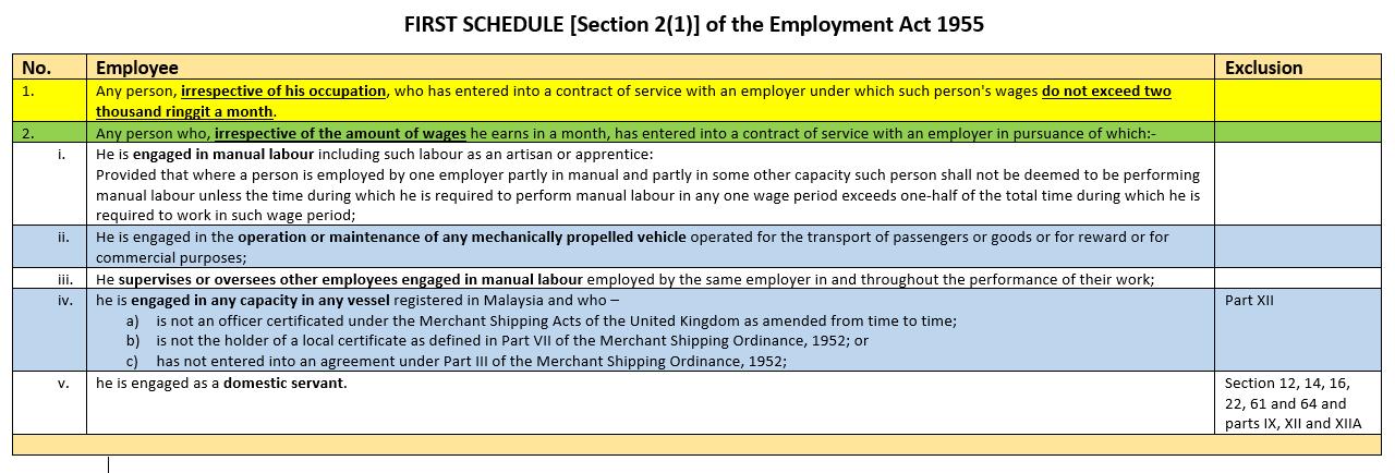 First Schedule